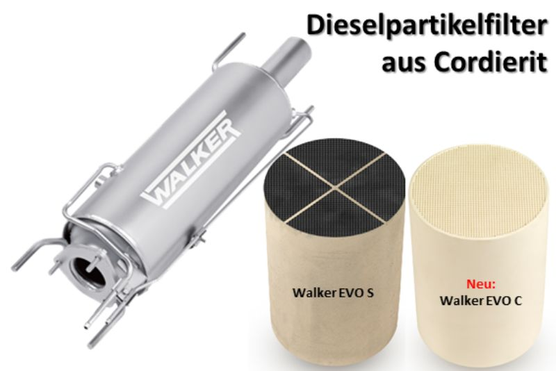 Quelle: Walker Tenneco